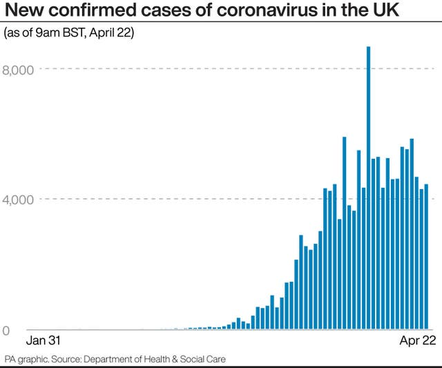 New confirmed cases of coronavirus in the UK