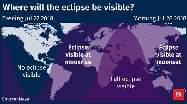 SCIENCE Eclipse