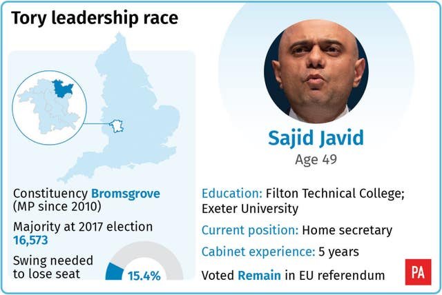 Tory leadership race: Sajid Javid