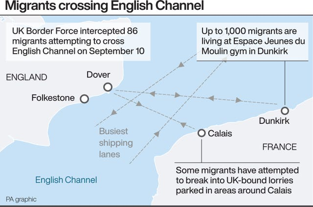 Migrants crossing the English Channel