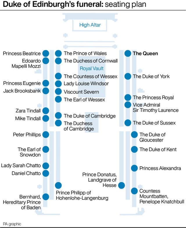 Duke of Edinburgh's funeral: seating plan