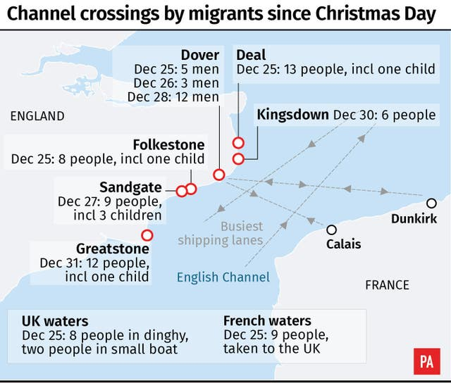 Channel crossings by migrants since Christmas Day