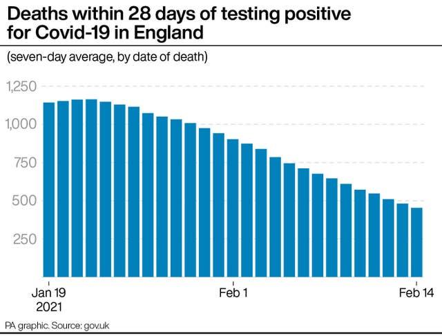 HEALTH Coronavirus Numbers