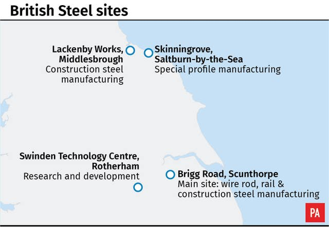 British Steel sites