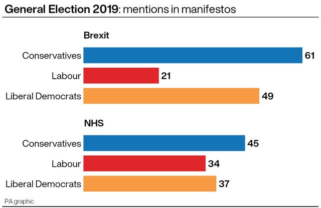Mentions in manifestos