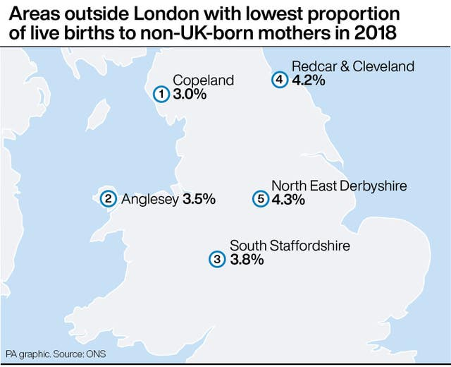 Areas outside London with lowest proportion of live births to non-UK-born mothers in 2018