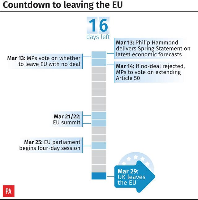 Countdown to leaving the EU