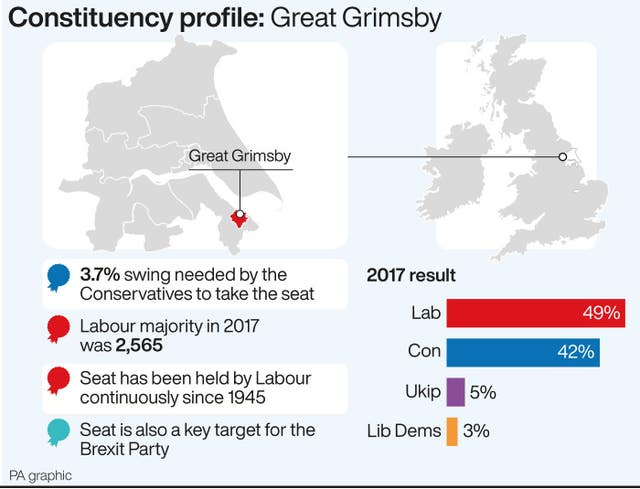 POLITICS Election Grimsby