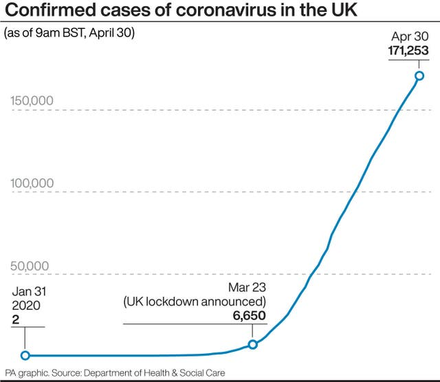 Confirmed cases of coronavirus in the UK