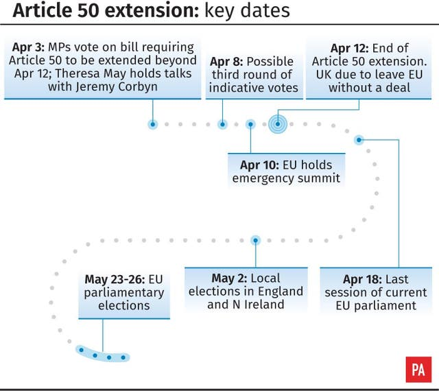Article 50 extension: key date