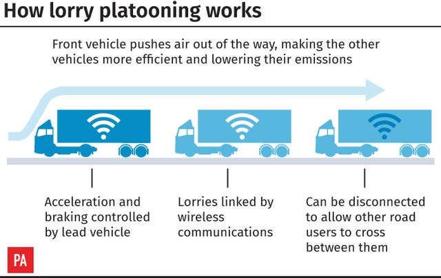 How driverless lorry platooning works