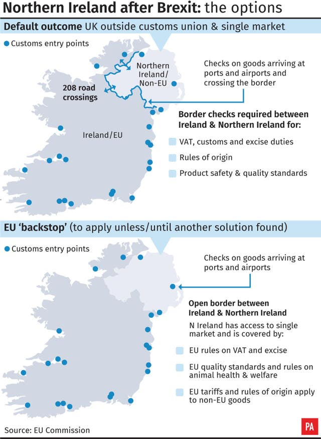 Northern Ireland after Brexit: the options