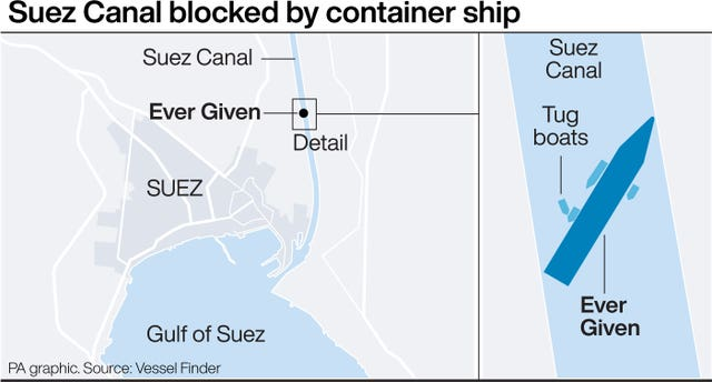 Suez Canal blocked by container ship