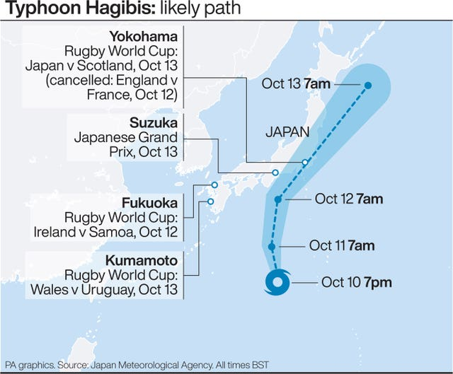 Typhoon Hagibis' likely path and sporting events affected
