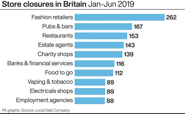Store closures in Britain Jan-Jun 2019.