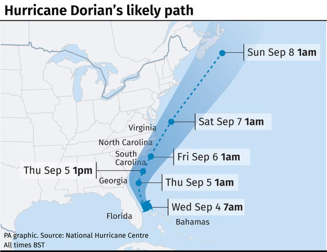 Jet skis used to rescue Bahamians as Hurricane Dorian moves
