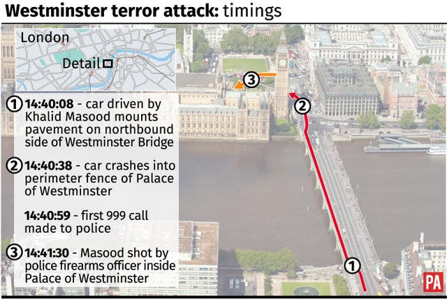 Westminster terror attack timings