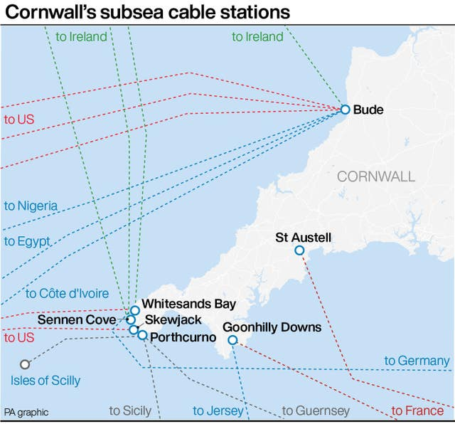 Cornwall's subsea cable stations