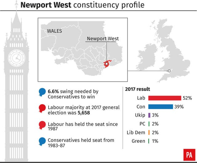 Newport West constituency profile