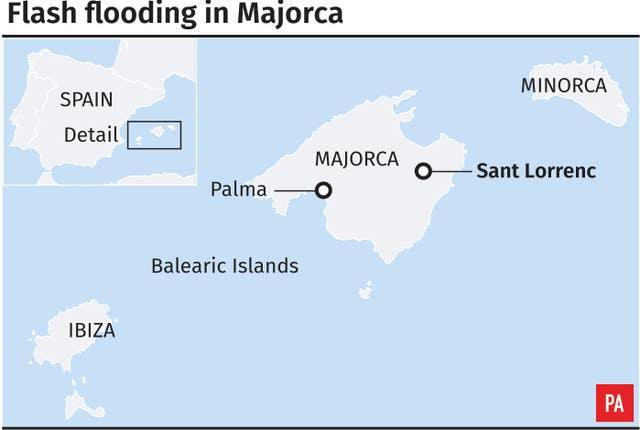 WEATHER Majorca