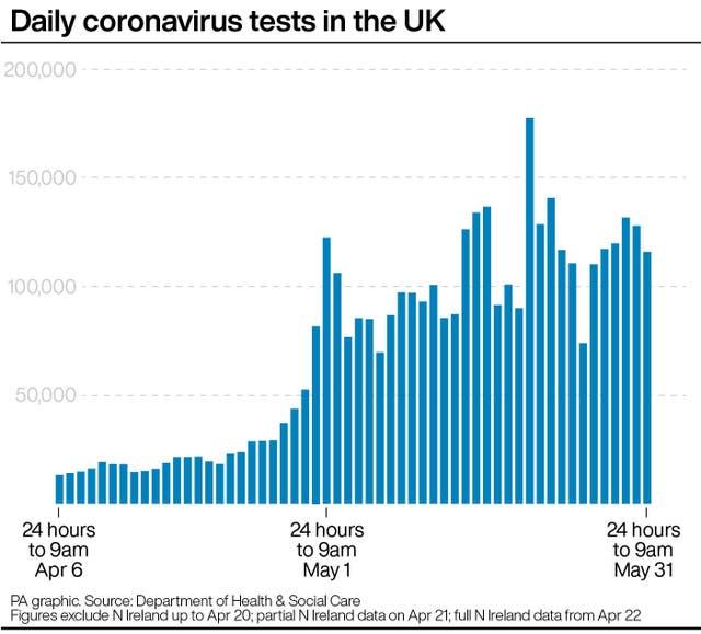 Coronavirus graphics