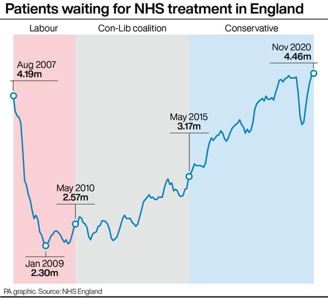 HEALTH NHS