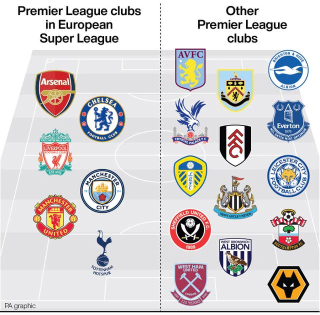 Premier League clubs who were part of the planned European Super League