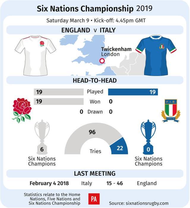 England take on Italy on Saturday