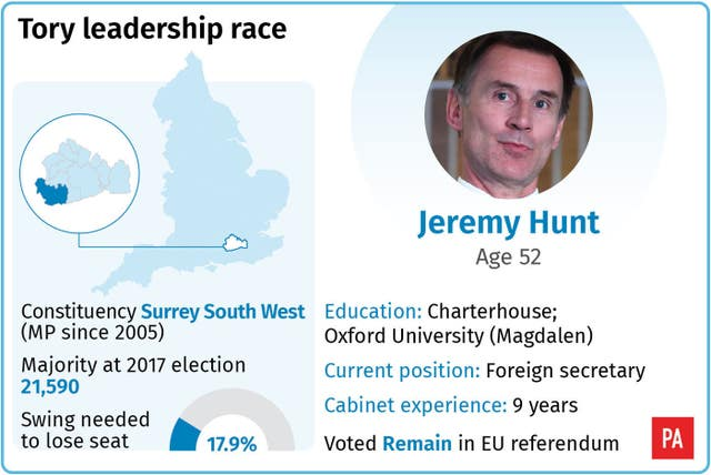 Tory leadership race: Jeremy Hunt.