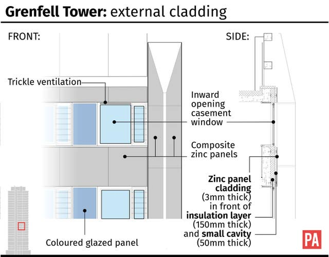 It is suspected that pressure to drive down the price of refurbishing Grenfell Tower led to cheaper, flammable material being installed on its exterior (PA)