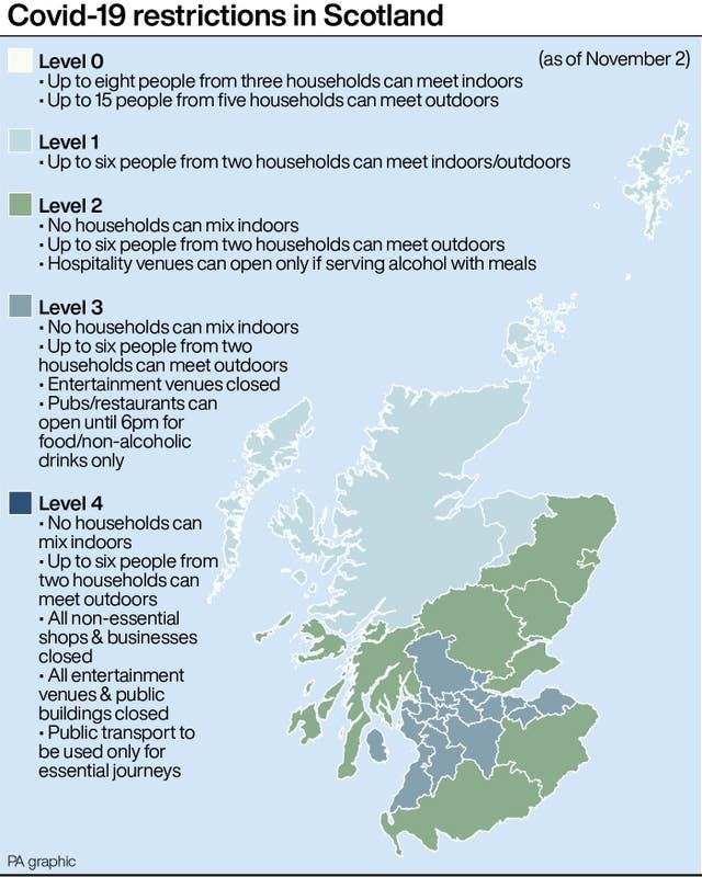 Covid-19 restrictions in Scotland