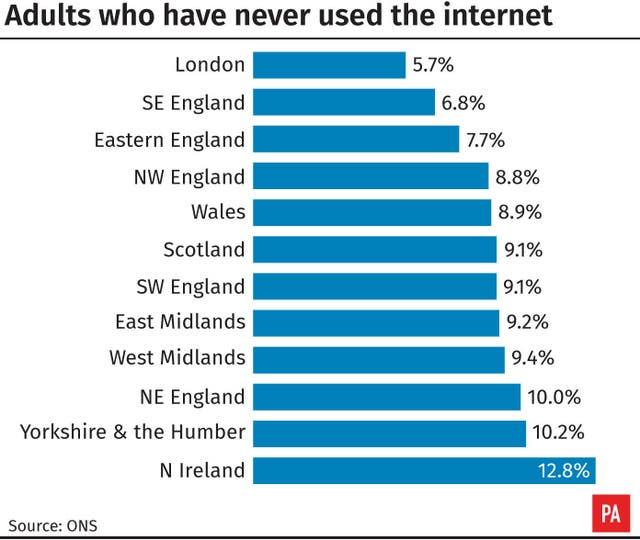 Internet use increases among UK adults as experts warn of ...