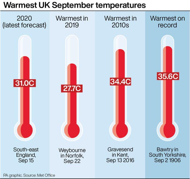 Warmest UK September temperatures