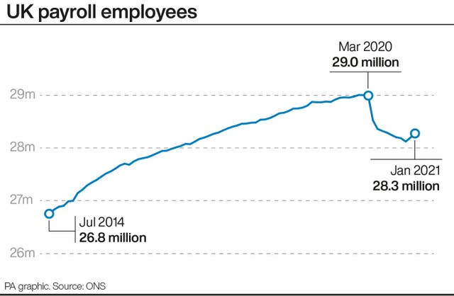 UK payroll employees graphic