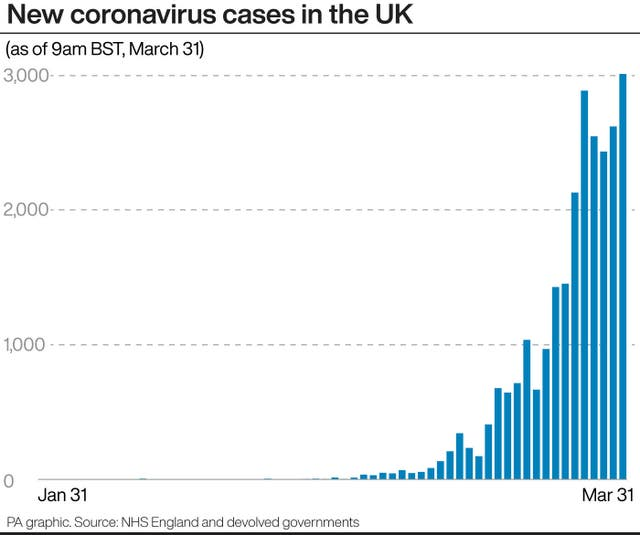 New coronavirus cases in the UK